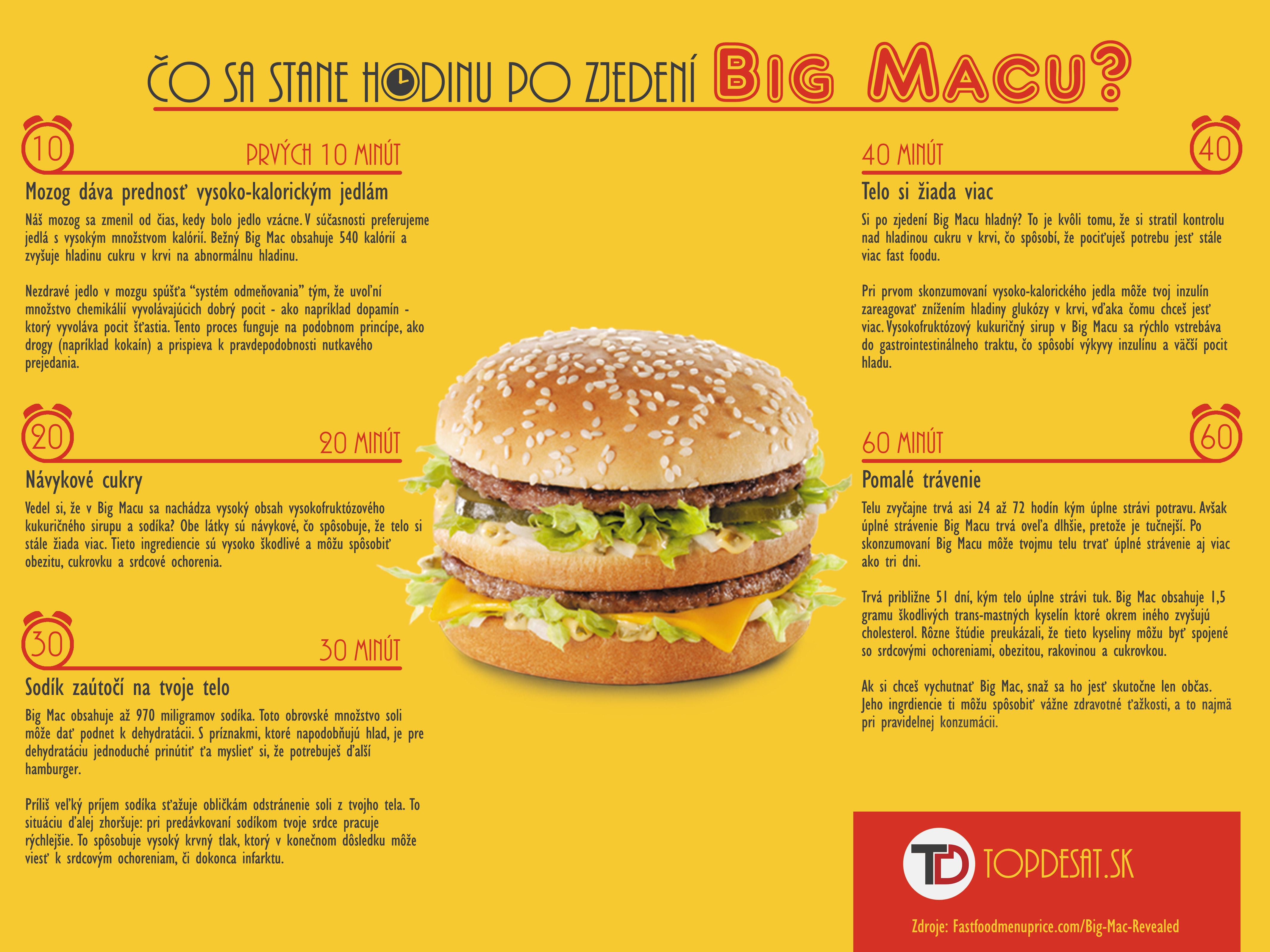 big_mac_final