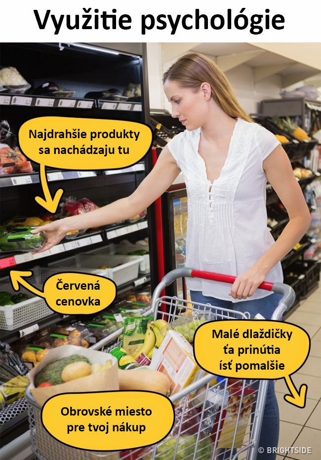 10 marketingových trikov, ktoré si na nás prichystali supermarkety
