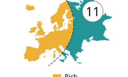 Európy