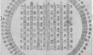 Jasnovidci aveštby: I-Ching alebo Kniha premien