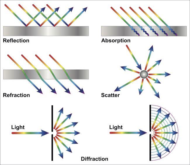 Akú farbu má Slnko pri západe z pohľadu ostatných planét vo vesmíre?